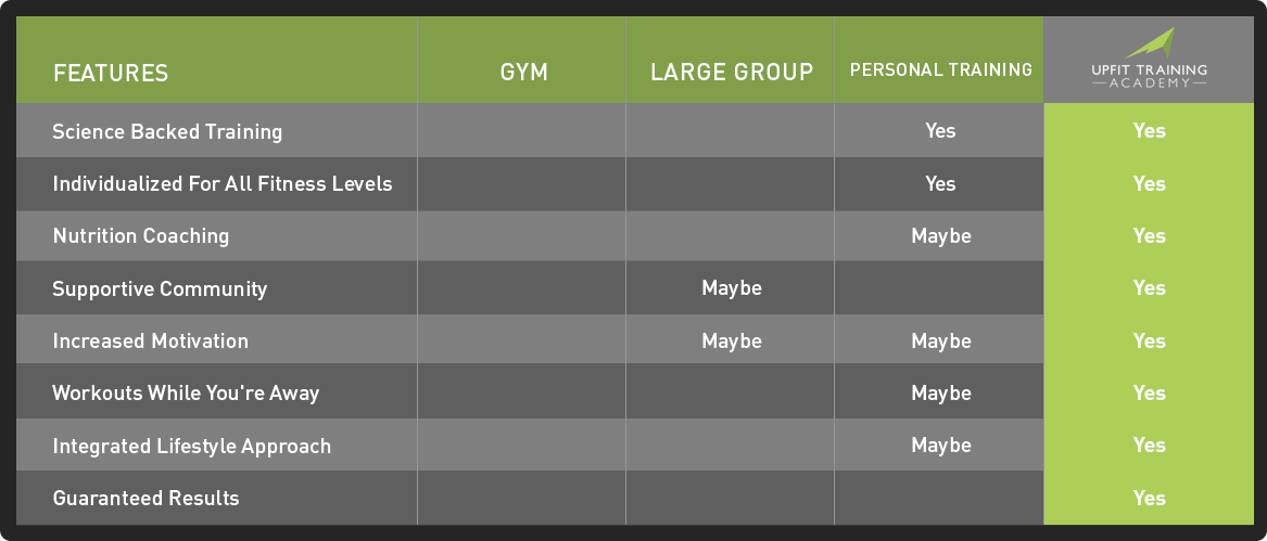 personal training gym nyc